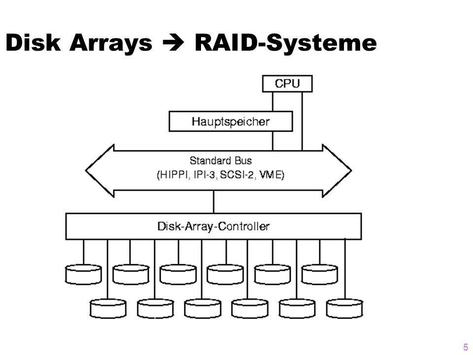 5 Disk Arrays RAID-Systeme