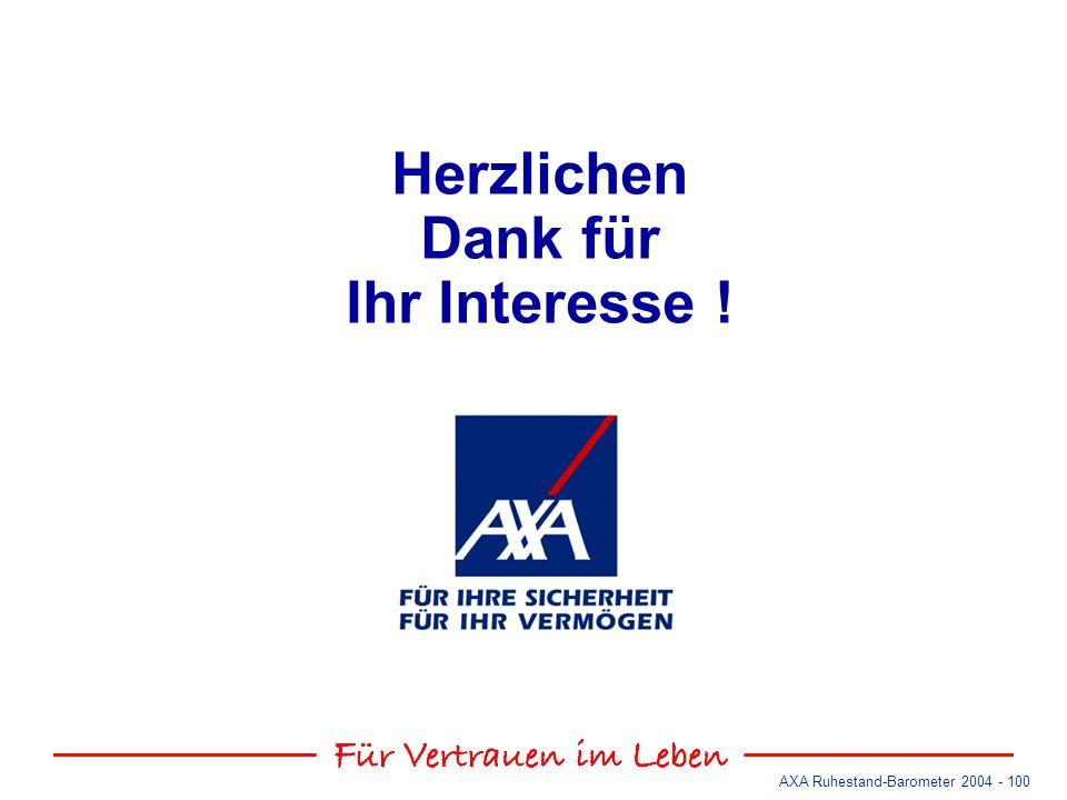 AXA Ruhestand-Barometer 2004 - 100 Herzlichen Dank für Ihr Interesse !