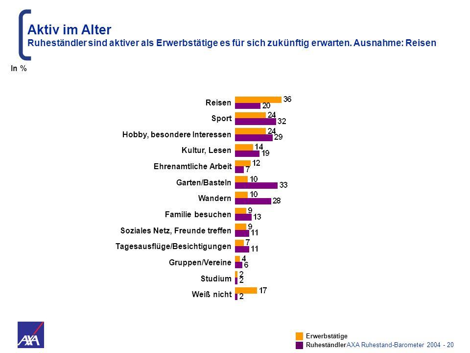AXA Ruhestand-Barometer 2004 - 20 Reisen Sport Hobby, besondere Interessen Kultur, Lesen Ehrenamtliche Arbeit Garten/Basteln Wandern Familie besuchen