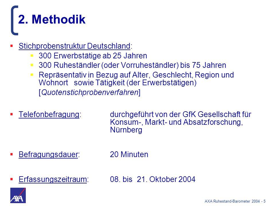AXA Ruhestand-Barometer 2004 - 5 2. Methodik Stichprobenstruktur Deutschland: 300 Erwerbstätige ab 25 Jahren 300 Ruheständler (oder Vorruheständler) b