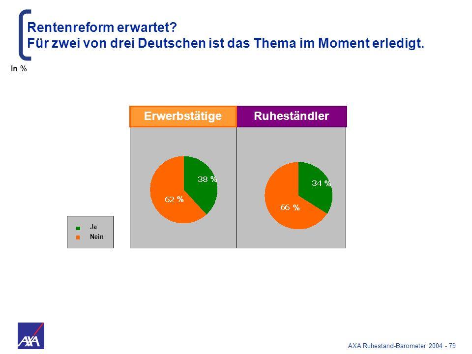 AXA Ruhestand-Barometer 2004 - 79 Ja Nein Ruheständler Rentenreform erwartet? Für zwei von drei Deutschen ist das Thema im Moment erledigt. % % % % Er