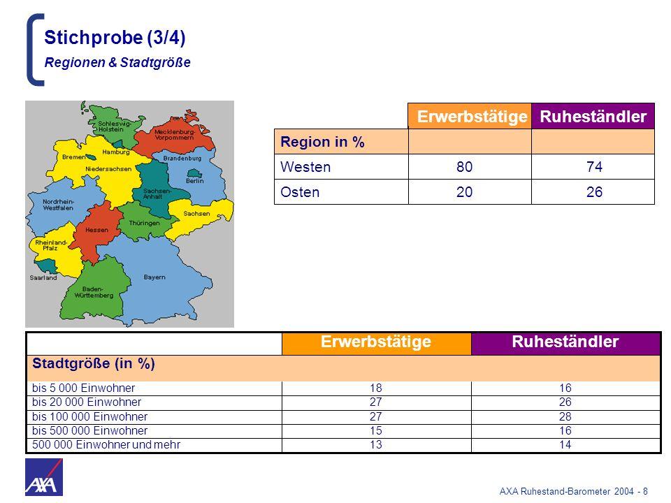AXA Ruhestand-Barometer 2004 - 8 Stichprobe (3/4) Regionen & Stadtgröße 1413500 000 Einwohner und mehr 1615bis 500 000 Einwohner 2827bis 100 000 Einwo