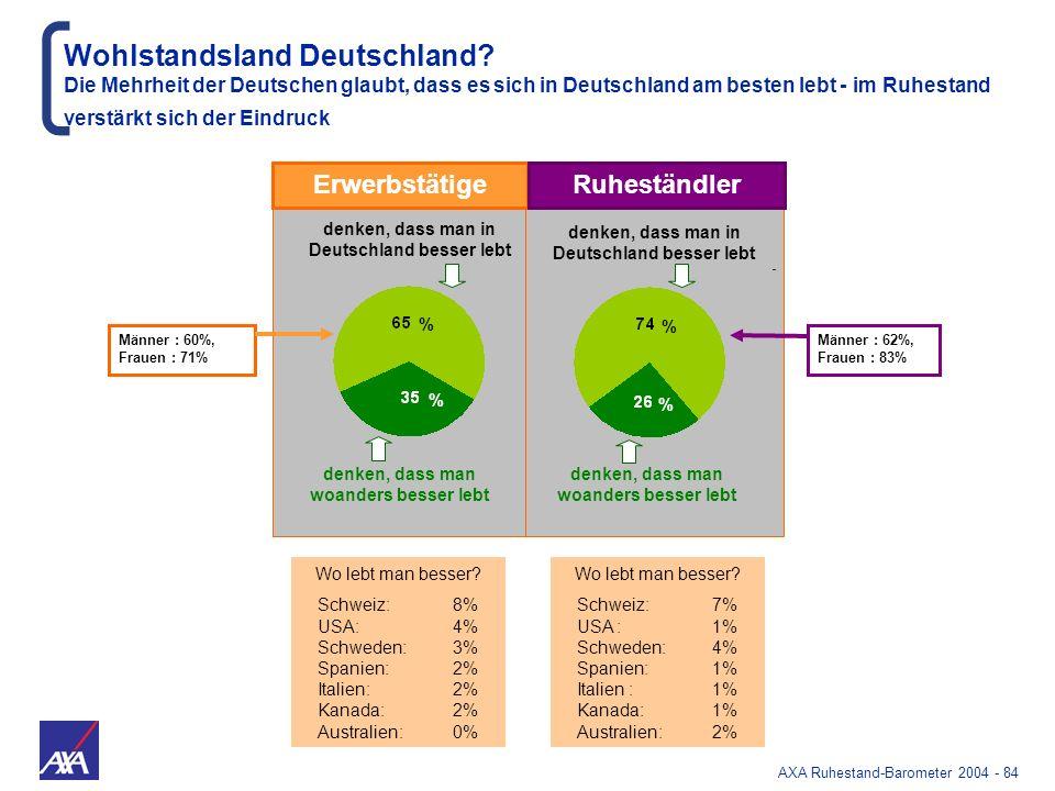 AXA Ruhestand-Barometer 2004 - 84 denken, dass man woanders besser lebt denken, dass man in Deutschland besser lebt denken, dass man woanders besser l