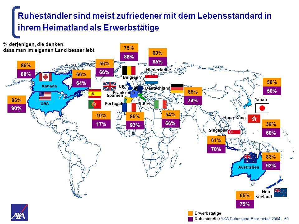 AXA Ruhestand-Barometer 2004 - 85 Arial 14 USA Kanada Portugal Spanien Frankreich UK Italien Neu- seeland Australien Japan Hong Kong Deutschland Niede