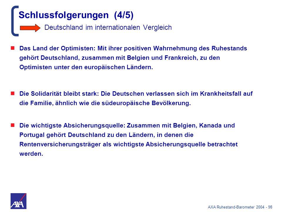 AXA Ruhestand-Barometer 2004 - 98 Schlussfolgerungen (4/5) Deutschland im internationalen Vergleich Das Land der Optimisten: Mit ihrer positiven Wahrn