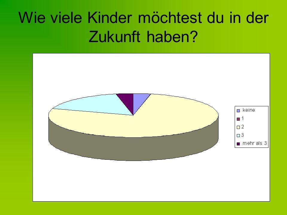 Wie viele Kinder möchtest du in der Zukunft haben?