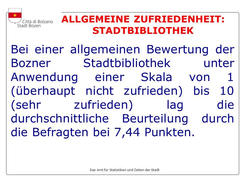 Das Amt für Statistiken und Zeiten der Stadt ALLGEMEINE ZUFRIEDENHEIT: STADTBIBLIOTHEK Bei einer allgemeinen Bewertung der Bozner Stadtbibliothek unter Anwendung einer Skala von 1 (überhaupt nicht zufrieden) bis 10 (sehr zufrieden) lag die durchschnittliche Beurteilung durch die Befragten bei 7,44 Punkten.