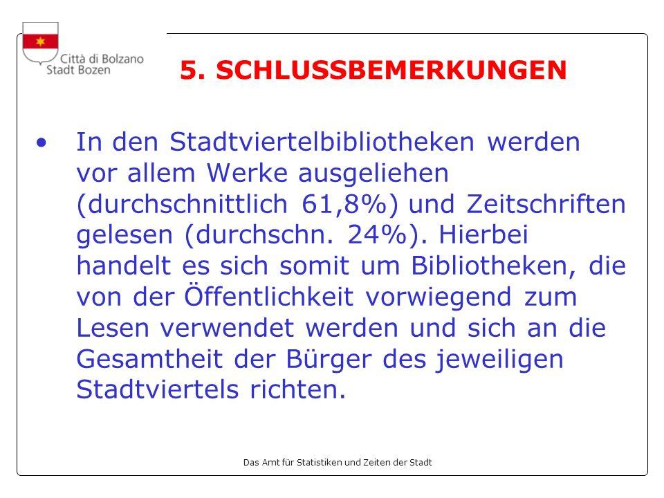 Das Amt für Statistiken und Zeiten der Stadt In den Stadtviertelbibliotheken werden vor allem Werke ausgeliehen (durchschnittlich 61,8%) und Zeitschriften gelesen (durchschn.