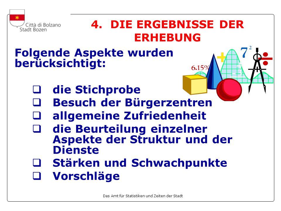 Das Amt für Statistiken und Zeiten der Stadt 4.