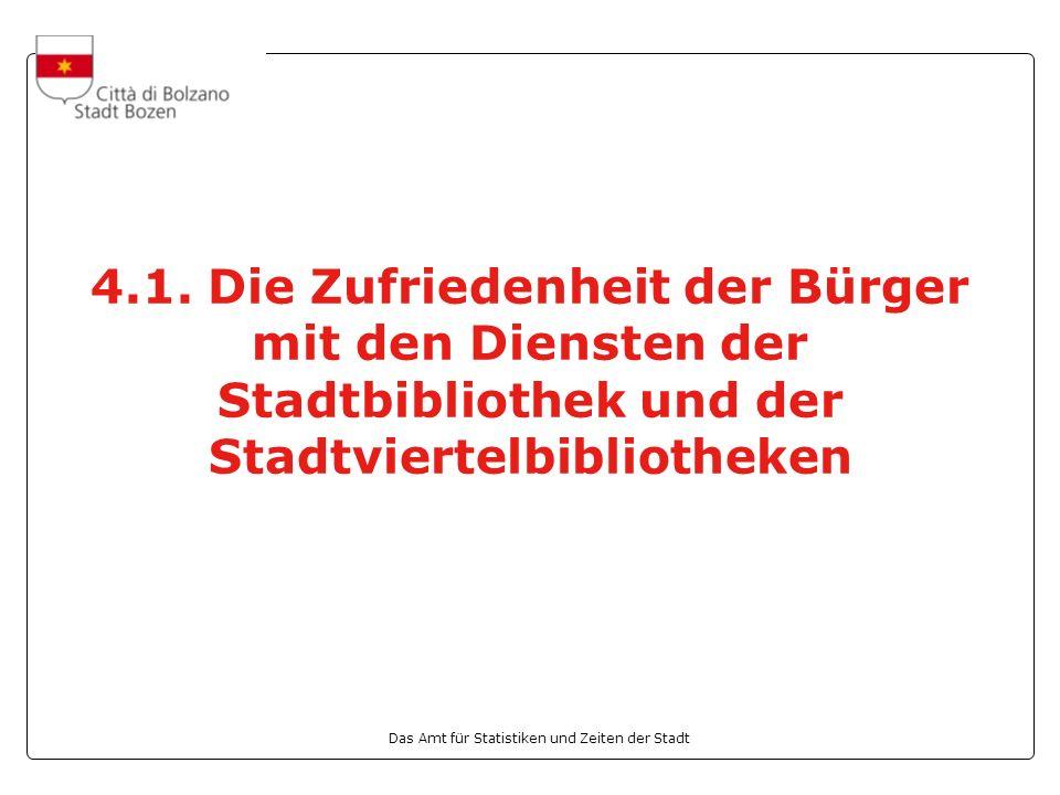 Das Amt für Statistiken und Zeiten der Stadt 4.1.