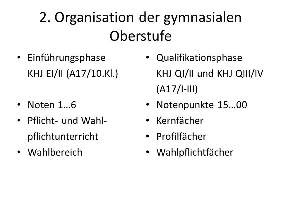 2. Organisation der gymnasialen Oberstufe Einführungsphase KHJ EI/II (A17/10.Kl.) Noten 1…6 Pflicht- und Wahl- pflichtunterricht Wahlbereich Qualifika