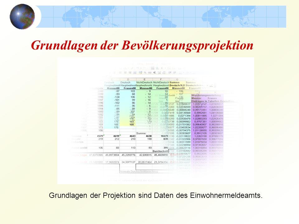 Einwohnerstatistik Stadt Bad Neustadt a.d. Saale (Ausschnitt) 2001 bis 2008
