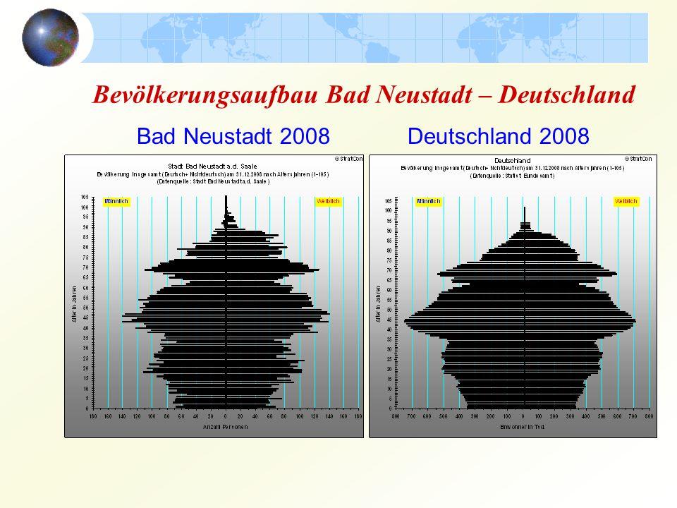 Bad Neustadt 2008 Deutschland 2008 Bevölkerungsaufbau Bad Neustadt – Deutschland