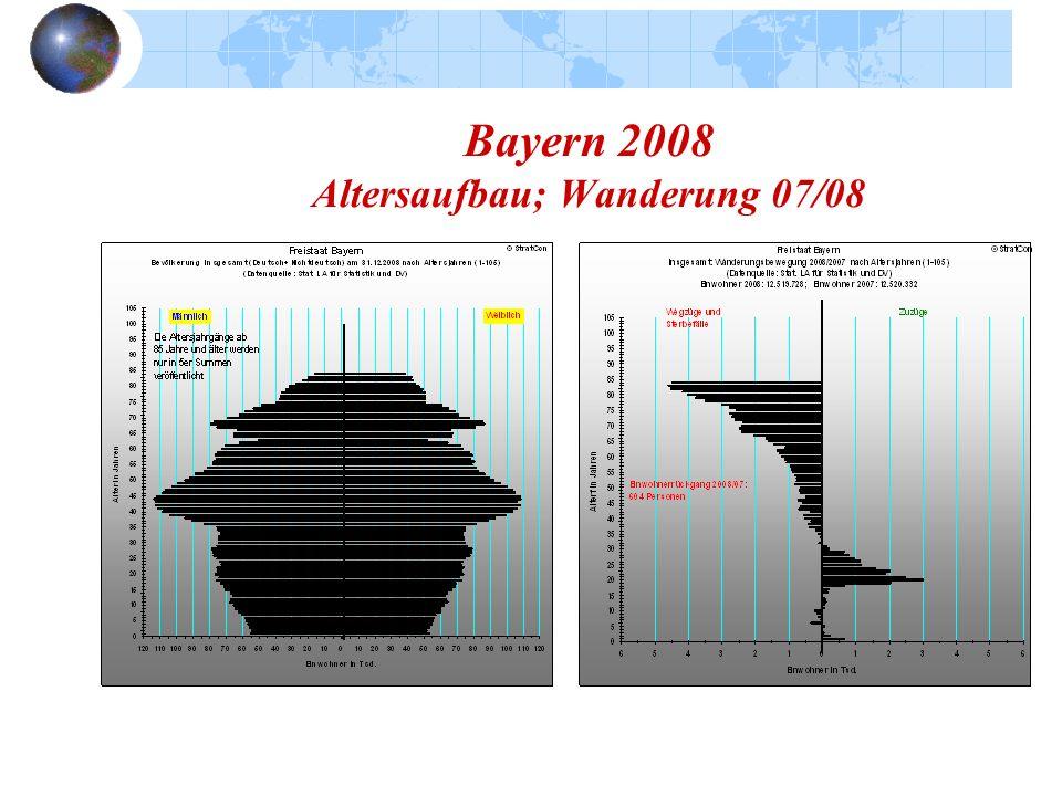 Bayern 2008 Altersaufbau; Wanderung 07/08