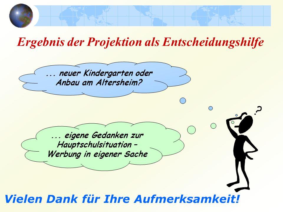 Ergebnis der Projektion als Entscheidungshilfe... neuer Kindergarten oder Anbau am Altersheim?...