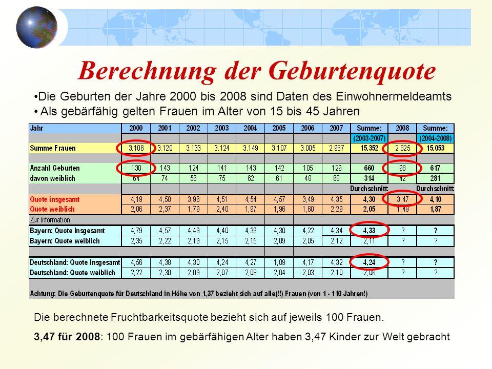 Neue Bundesländer 2008 Altersaufbau; Wanderung 07/08