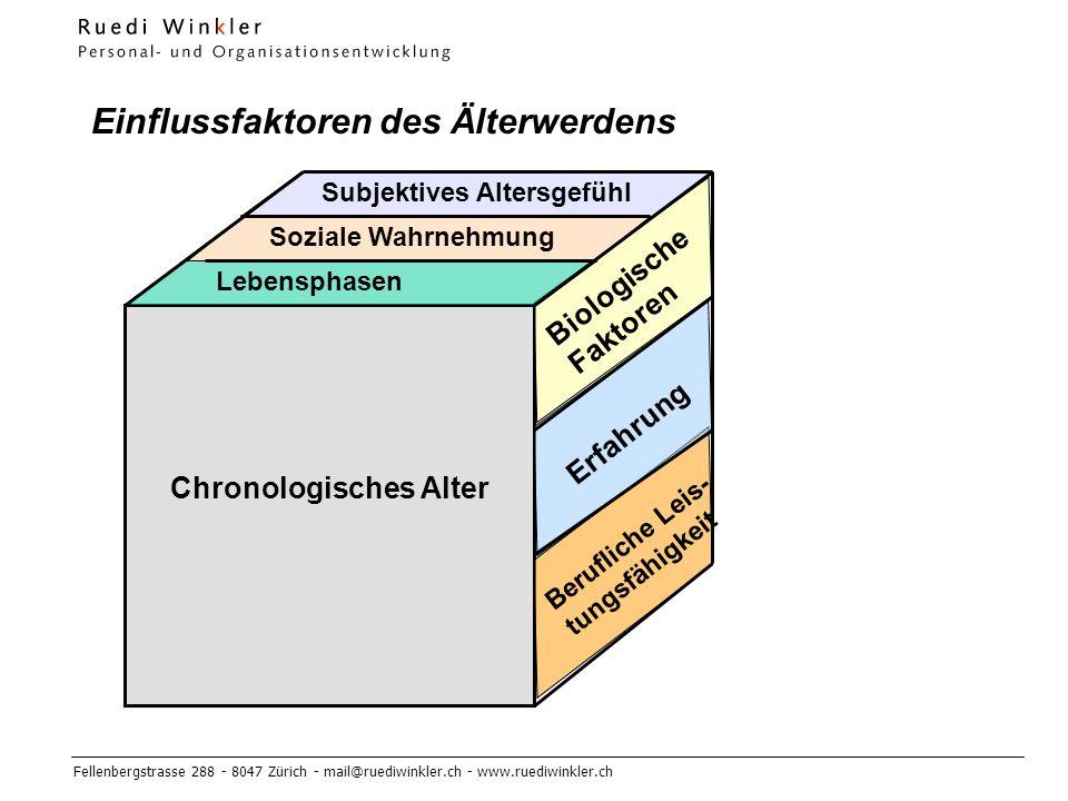 Fellenbergstrasse 288 - 8047 Zürich - mail@ruediwinkler.ch - www.ruediwinkler.ch Einflussfaktoren des Älterwerdens Subjektives Altersgefühl Soziale Wahrnehmung Lebensphasen Erfahrung Berufliche Leis- tungsfähigkeit Chronologisches Alter Biologische Faktoren