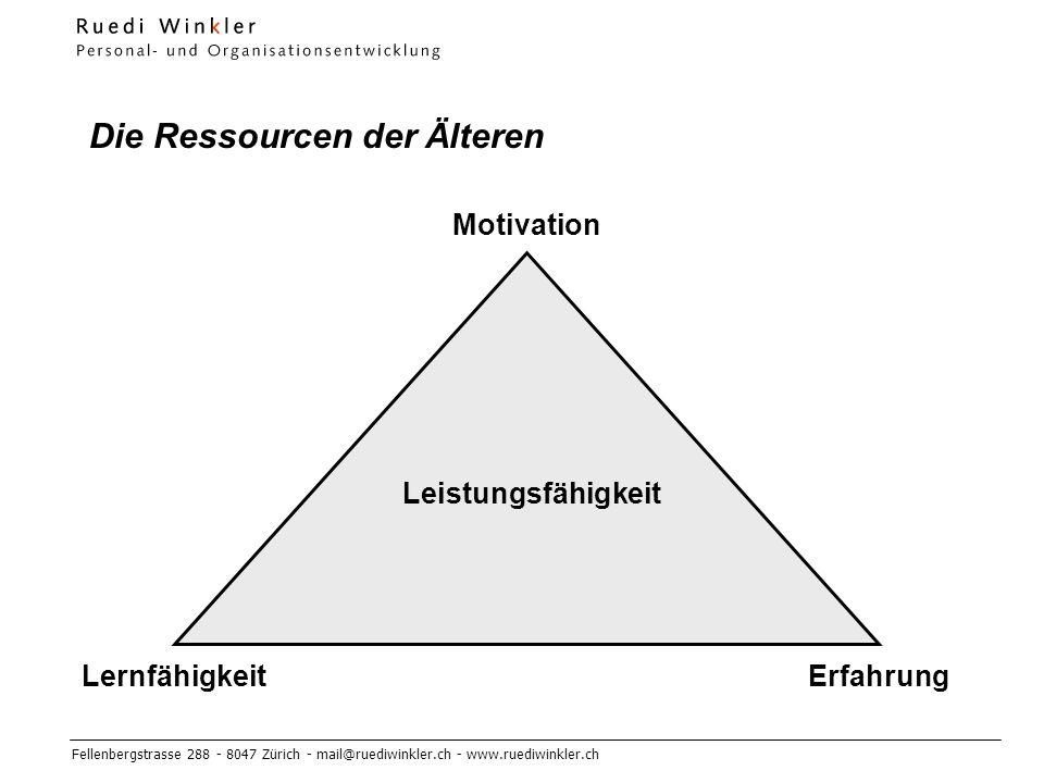 Fellenbergstrasse 288 - 8047 Zürich - mail@ruediwinkler.ch - www.ruediwinkler.ch Die Ressourcen der Älteren Motivation LernfähigkeitErfahrung Leistungsfähigkeit