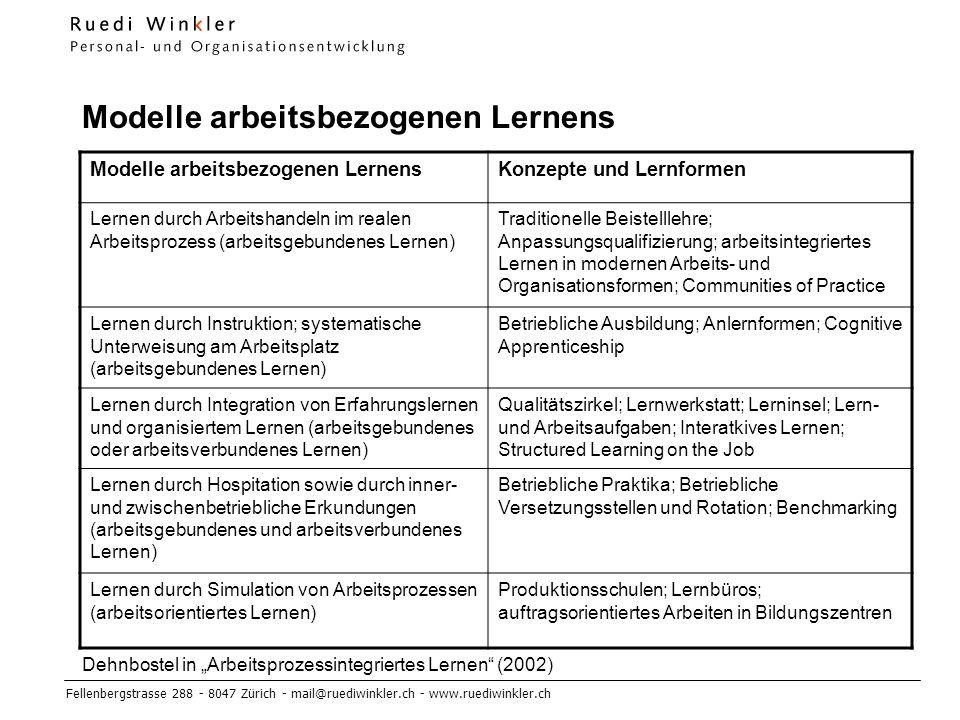 Fellenbergstrasse 288 - 8047 Zürich - mail@ruediwinkler.ch - www.ruediwinkler.ch Modelle arbeitsbezogenen Lernens Konzepte und Lernformen Lernen durch Arbeitshandeln im realen Arbeitsprozess (arbeitsgebundenes Lernen) Traditionelle Beistelllehre; Anpassungsqualifizierung; arbeitsintegriertes Lernen in modernen Arbeits- und Organisationsformen; Communities of Practice Lernen durch Instruktion; systematische Unterweisung am Arbeitsplatz (arbeitsgebundenes Lernen) Betriebliche Ausbildung; Anlernformen; Cognitive Apprenticeship Lernen durch Integration von Erfahrungslernen und organisiertem Lernen (arbeitsgebundenes oder arbeitsverbundenes Lernen) Qualitätszirkel; Lernwerkstatt; Lerninsel; Lern- und Arbeitsaufgaben; Interatkives Lernen; Structured Learning on the Job Lernen durch Hospitation sowie durch inner- und zwischenbetriebliche Erkundungen (arbeitsgebundenes und arbeitsverbundenes Lernen) Betriebliche Praktika; Betriebliche Versetzungsstellen und Rotation; Benchmarking Lernen durch Simulation von Arbeitsprozessen (arbeitsorientiertes Lernen) Produktionsschulen; Lernbüros; auftragsorientiertes Arbeiten in Bildungszentren Dehnbostel in Arbeitsprozessintegriertes Lernen (2002)