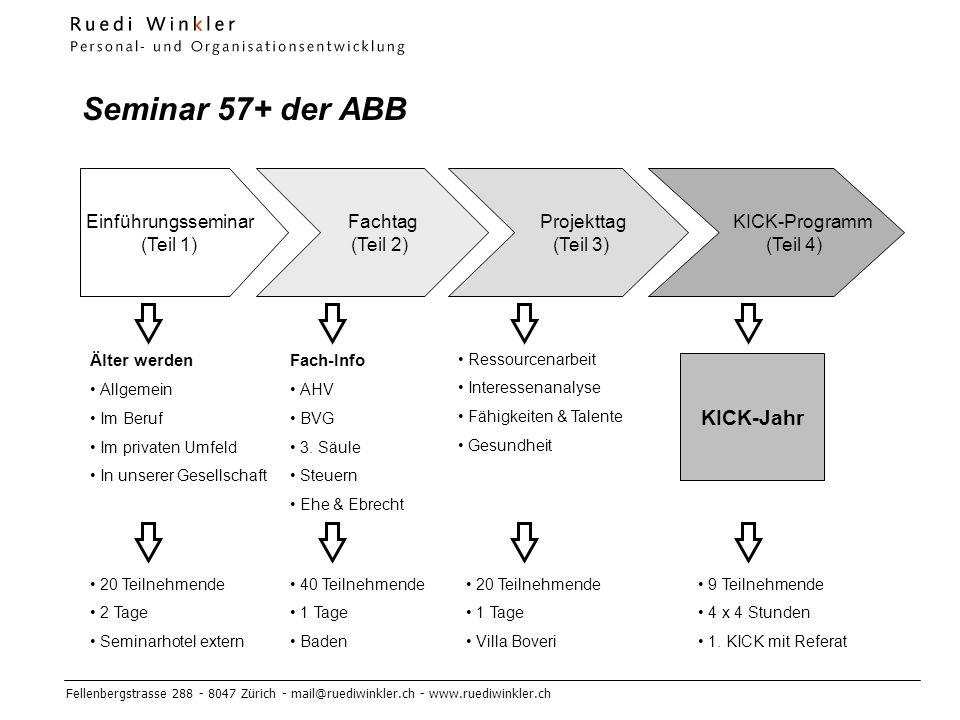 Fellenbergstrasse 288 - 8047 Zürich - mail@ruediwinkler.ch - www.ruediwinkler.ch Seminar 57+ der ABB Fachtag (Teil 2) Einführungsseminar (Teil 1) Projekttag (Teil 3) KICK-Programm (Teil 4) Älter werden Allgemein Im Beruf Im privaten Umfeld In unserer Gesellschaft Fach-Info AHV BVG 3.