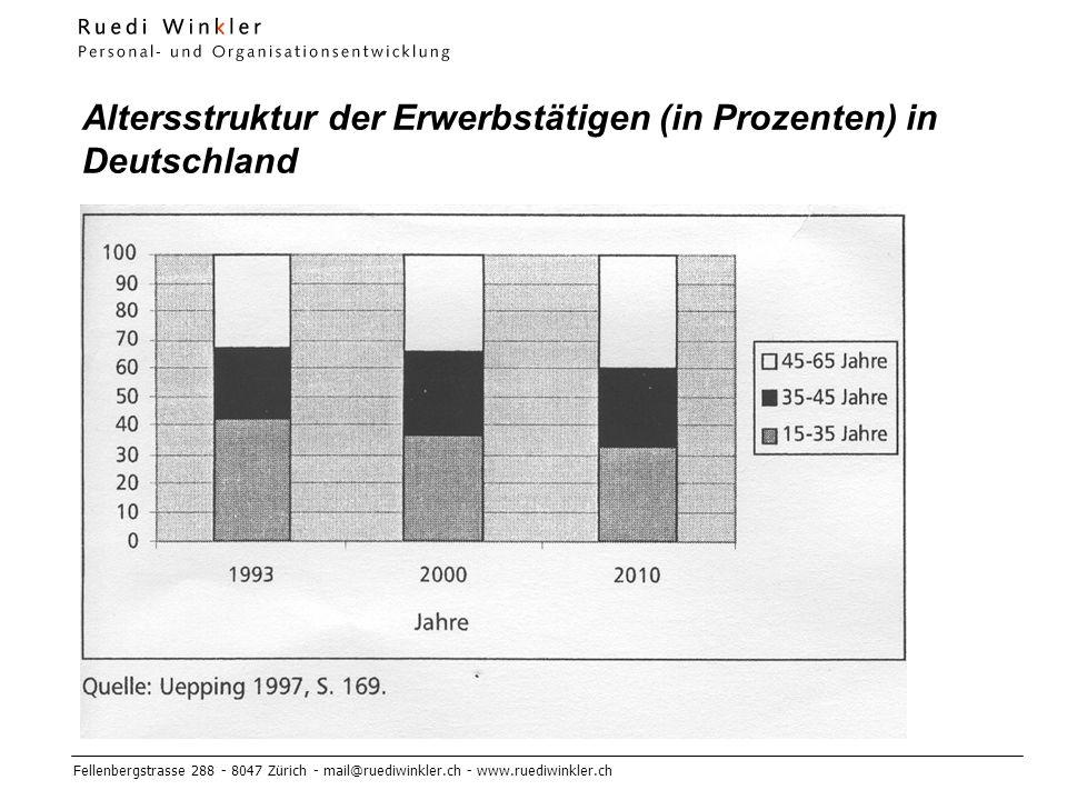 Fellenbergstrasse 288 - 8047 Zürich - mail@ruediwinkler.ch - www.ruediwinkler.ch Altersstruktur der Erwerbstätigen (in Prozenten) in Deutschland