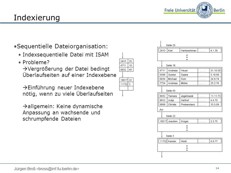 14 Jürgen Broß Indexierung Sequentielle Dateiorganisation: Indexsequentielle Datei mit ISAM Probleme.