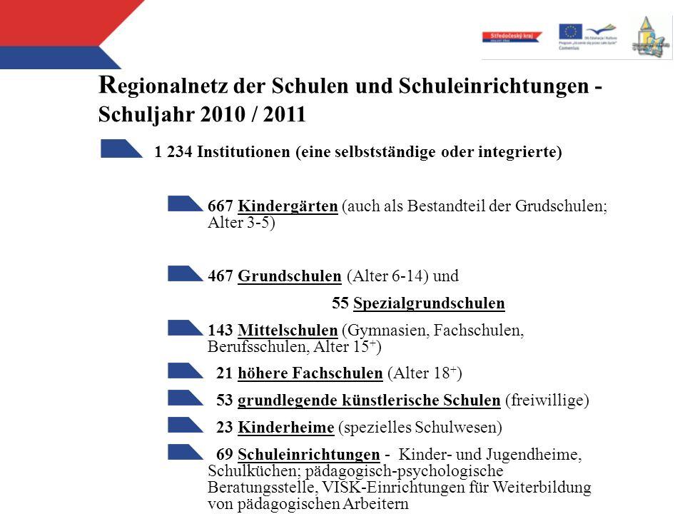 R egionalnetz der Schulen und Schuleinrichtungen - Schuljahr 2010 / 2011 1 234 Institutionen (eine selbstständige oder integrierte) 667 Kindergärten (