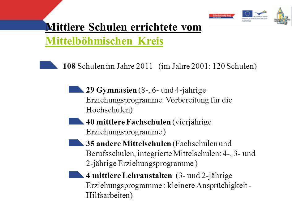 Mittlere Schulen errichtete vom Mittelböhmischen Kreis 108 Schulen im Jahre 2011 (im Jahre 2001: 120 Schulen) 29 Gymnasien (8-, 6- und 4-jährige Erzie