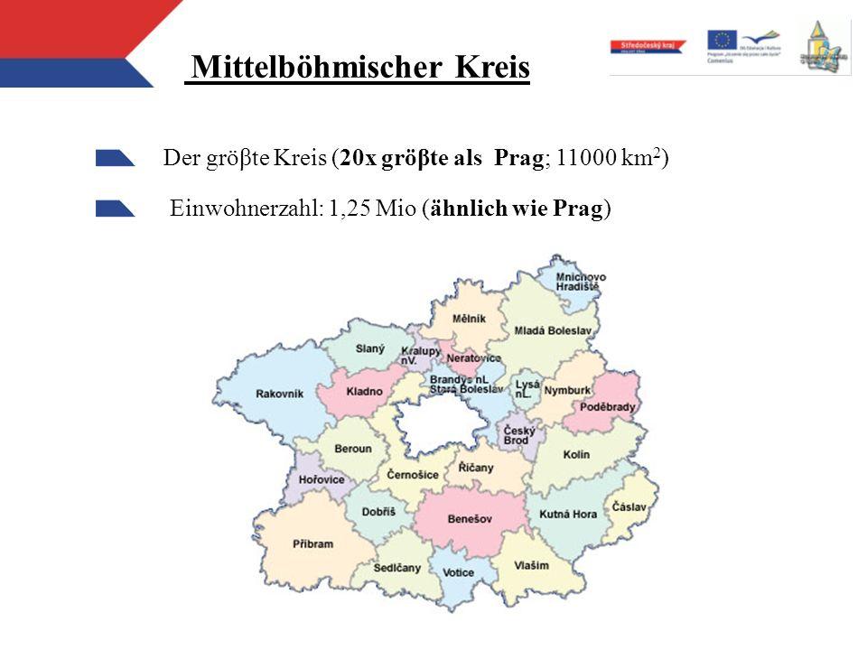 Mittelböhmischer Kreis Der gröβte Kreis (20x gröβte als Prag; 11000 km 2 ) Einwohnerzahl: 1,25 Mio (ähnlich wie Prag)