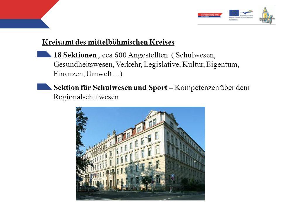 Kreisamt des mittelböhmischen Kreises 18 Sektionen, cca 600 Angestellten ( Schulwesen, Gesundheitswesen, Verkehr, Legislative, Kultur, Eigentum, Finan