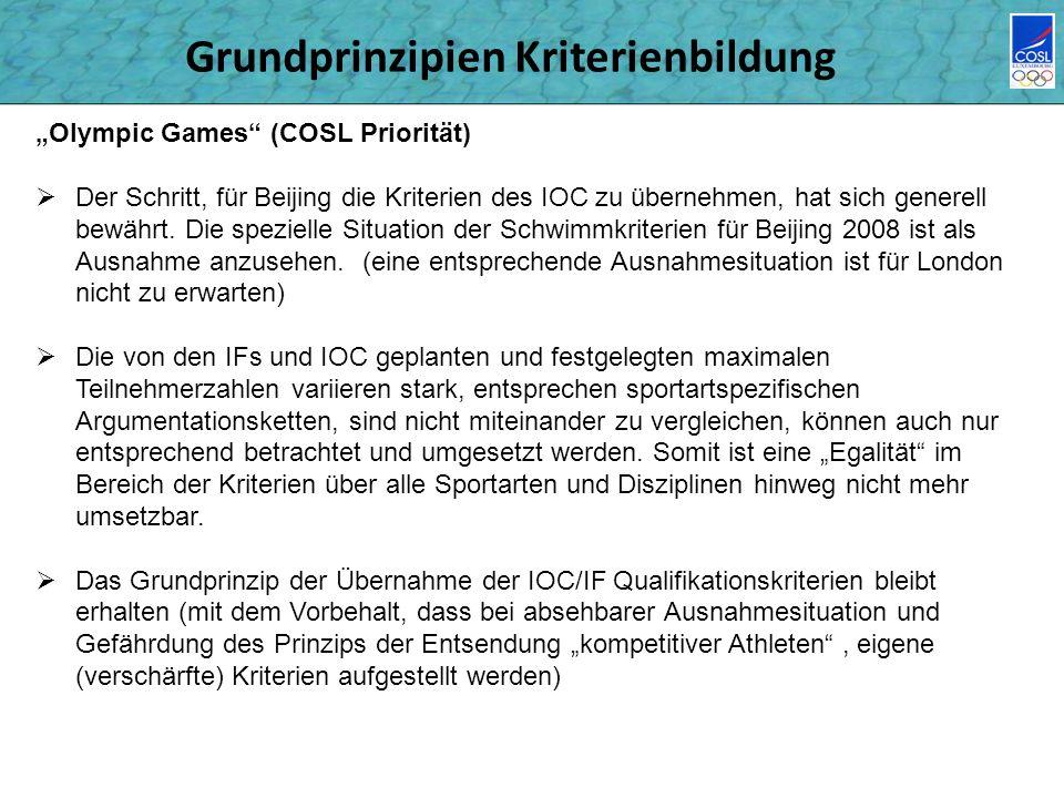 Grundprinzipien Kriterienbildung Olympic Games (COSL Priorität) Der Schritt, für Beijing die Kriterien des IOC zu übernehmen, hat sich generell bewährt.