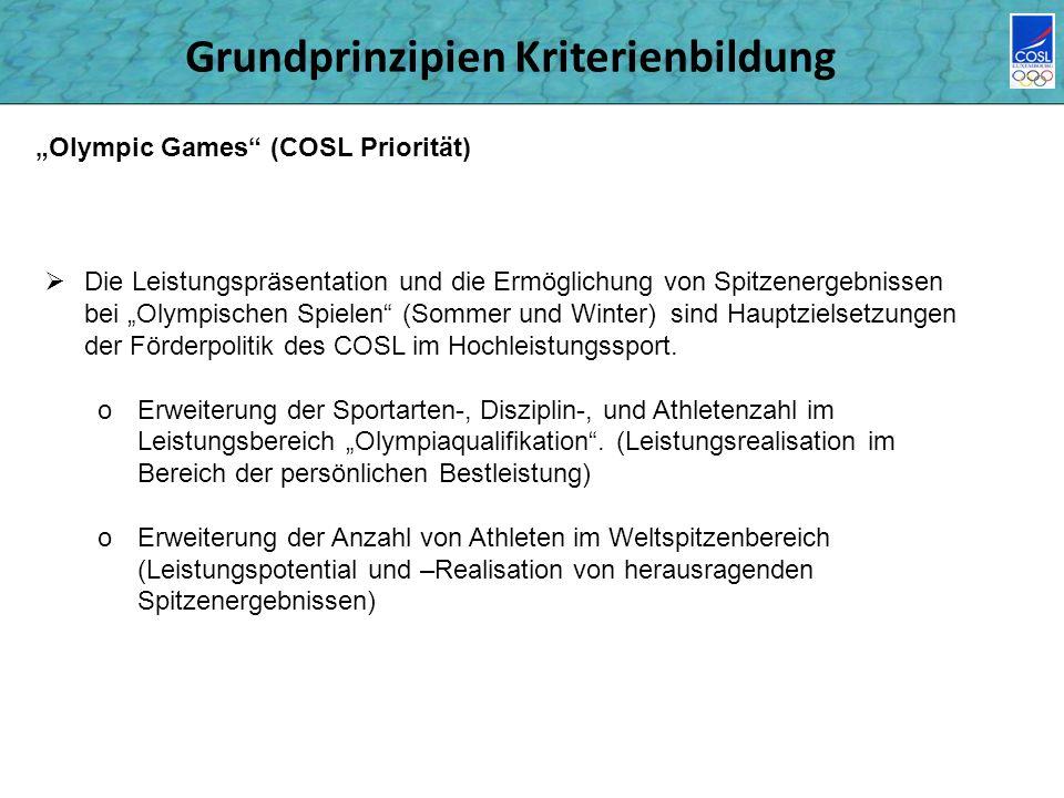 Grundprinzipien Kriterienbildung Olympic Games (COSL Priorität) Die Leistungspräsentation und die Ermöglichung von Spitzenergebnissen bei Olympischen Spielen (Sommer und Winter) sind Hauptzielsetzungen der Förderpolitik des COSL im Hochleistungssport.