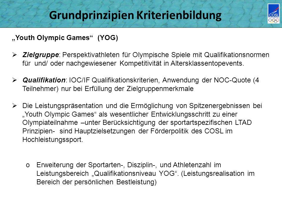 Grundprinzipien Kriterienbildung Youth Olympic Games (YOG) Zielgruppe: Perspektivathleten für Olympische Spiele mit Qualifikationsnormen für und/ oder nachgewiesener Kompetitivität in Altersklassentopevents.