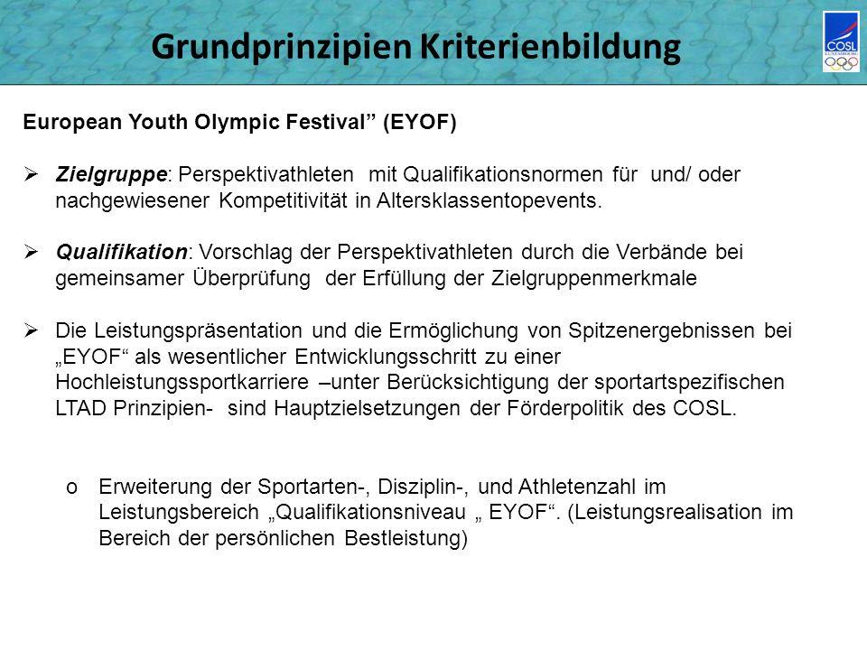 Grundprinzipien Kriterienbildung European Youth Olympic Festival (EYOF) Zielgruppe: Perspektivathleten mit Qualifikationsnormen für und/ oder nachgewiesener Kompetitivität in Altersklassentopevents.