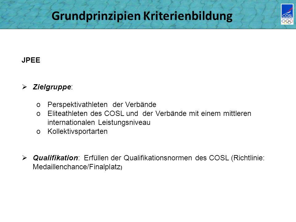 Grundprinzipien Kriterienbildung JPEE Zielgruppe: oPerspektivathleten der Verbände oEliteathleten des COSL und der Verbände mit einem mittleren intern