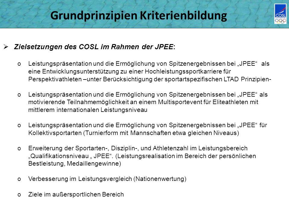 Grundprinzipien Kriterienbildung Zielsetzungen des COSL im Rahmen der JPEE: oLeistungspräsentation und die Ermöglichung von Spitzenergebnissen bei JPE