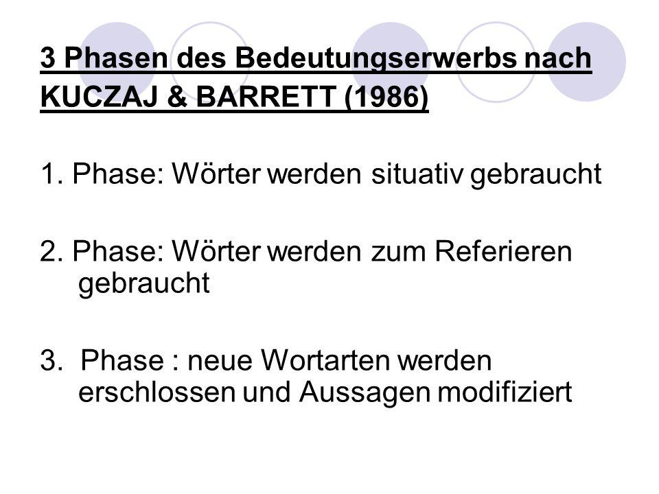 3 Phasen des Bedeutungserwerbs nach KUCZAJ & BARRETT (1986) 1. Phase: Wörter werden situativ gebraucht 2. Phase: Wörter werden zum Referieren gebrauch