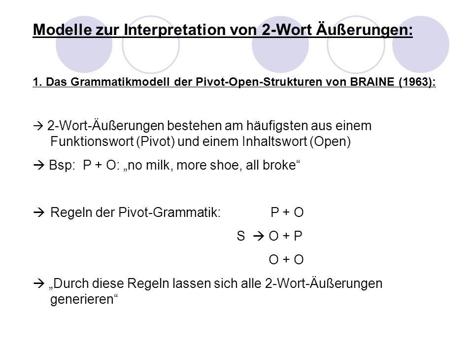 Modelle zur Interpretation von 2-Wort Äußerungen: 1. Das Grammatikmodell der Pivot-Open-Strukturen von BRAINE (1963): 2-Wort-Äußerungen bestehen am hä