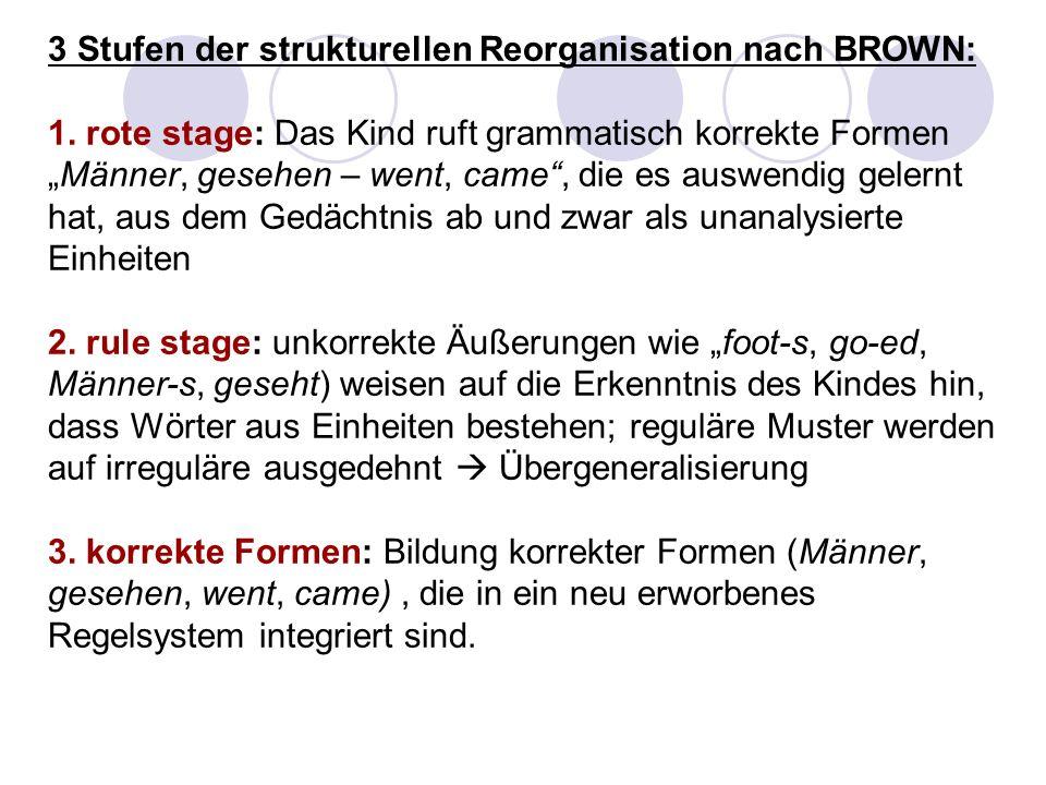 3 Stufen der strukturellen Reorganisation nach BROWN: 1. rote stage: Das Kind ruft grammatisch korrekte FormenMänner, gesehen – went, came, die es aus