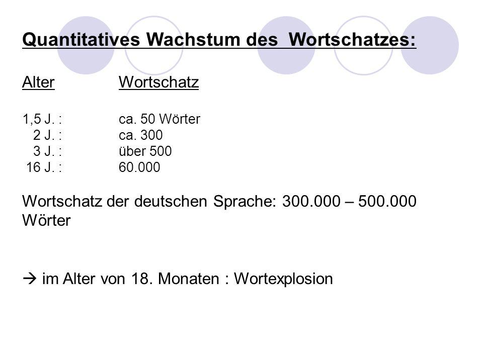 Quantitatives Wachstum des Wortschatzes: AlterWortschatz 1,5 J. : ca. 50 Wörter 2 J. :ca. 300 3 J. : über 500 16 J. :60.000 Wortschatz der deutschen S