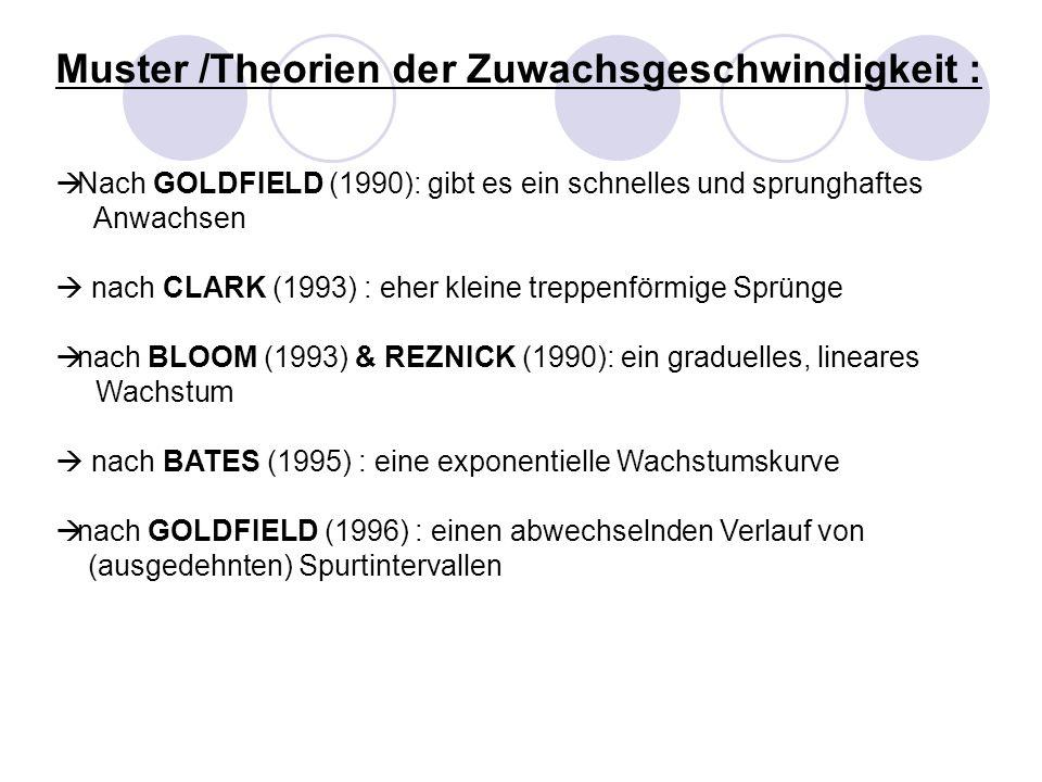 Muster /Theorien der Zuwachsgeschwindigkeit : Nach GOLDFIELD (1990): gibt es ein schnelles und sprunghaftes Anwachsen nach CLARK (1993) : eher kleine