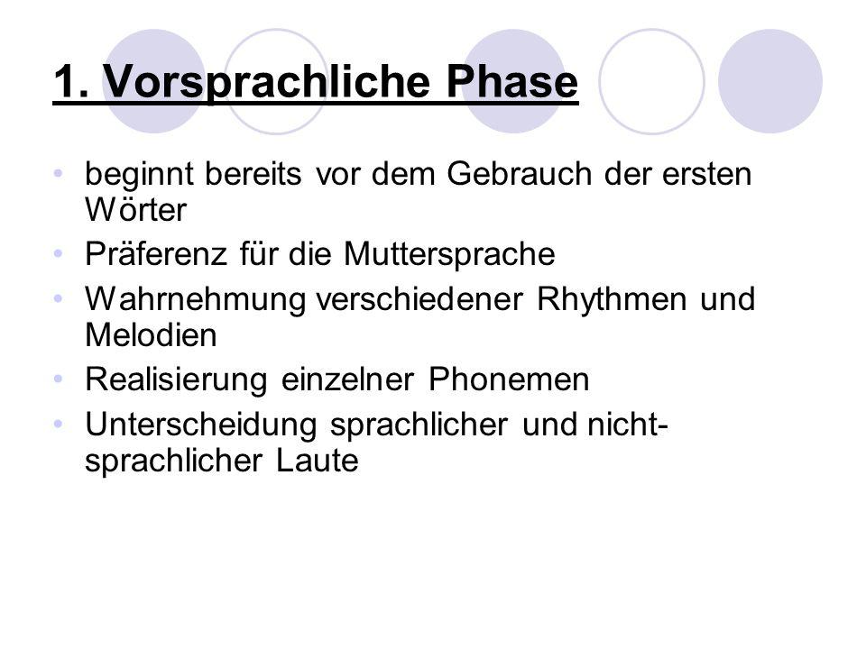 1. Vorsprachliche Phase beginnt bereits vor dem Gebrauch der ersten Wörter Präferenz für die Muttersprache Wahrnehmung verschiedener Rhythmen und Melo