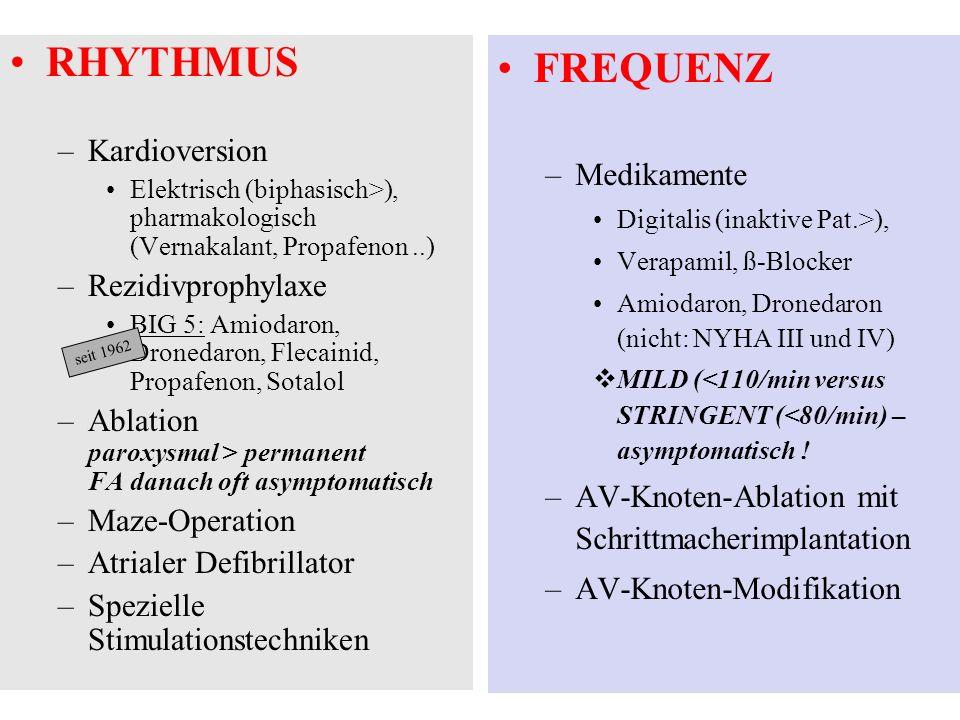 RHYTHMUS –Kardioversion Elektrisch (biphasisch>), pharmakologisch (Vernakalant, Propafenon..) –Rezidivprophylaxe BIG 5: Amiodaron, Dronedaron, Flecain