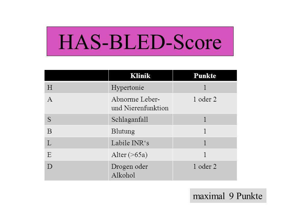 HAS-BLED-Score KlinikPunkte HHypertonie1 AAbnorme Leber- und Nierenfunktion 1 oder 2 SSchlaganfall1 BBlutung1 LLabile INRs1 EAlter (>65a)1 DDrogen ode