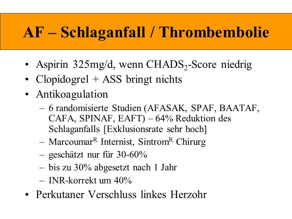 AF – Schlaganfall / Thrombembolie Aspirin 325mg/d, wenn CHADS 2 -Score niedrig Clopidogrel + ASS bringt nichts Antikoagulation –6 randomisierte Studie