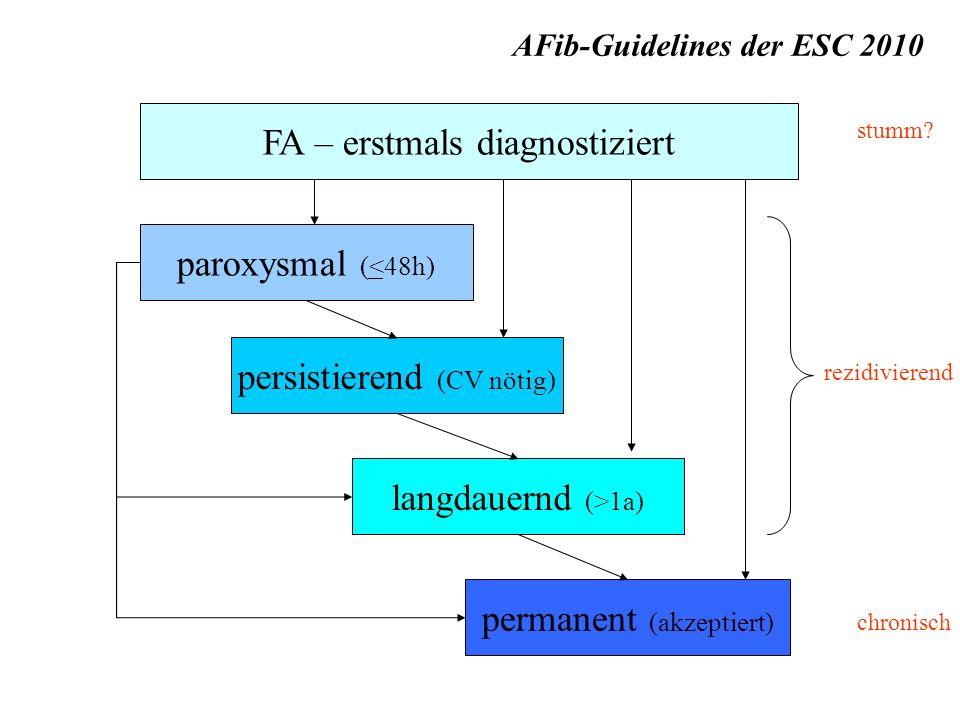 FA – erstmals diagnostiziert paroxysmal (<48h) persistierend (CV nötig) langdauernd (>1a) permanent (akzeptiert) AFib-Guidelines der ESC 2010 rezidivi