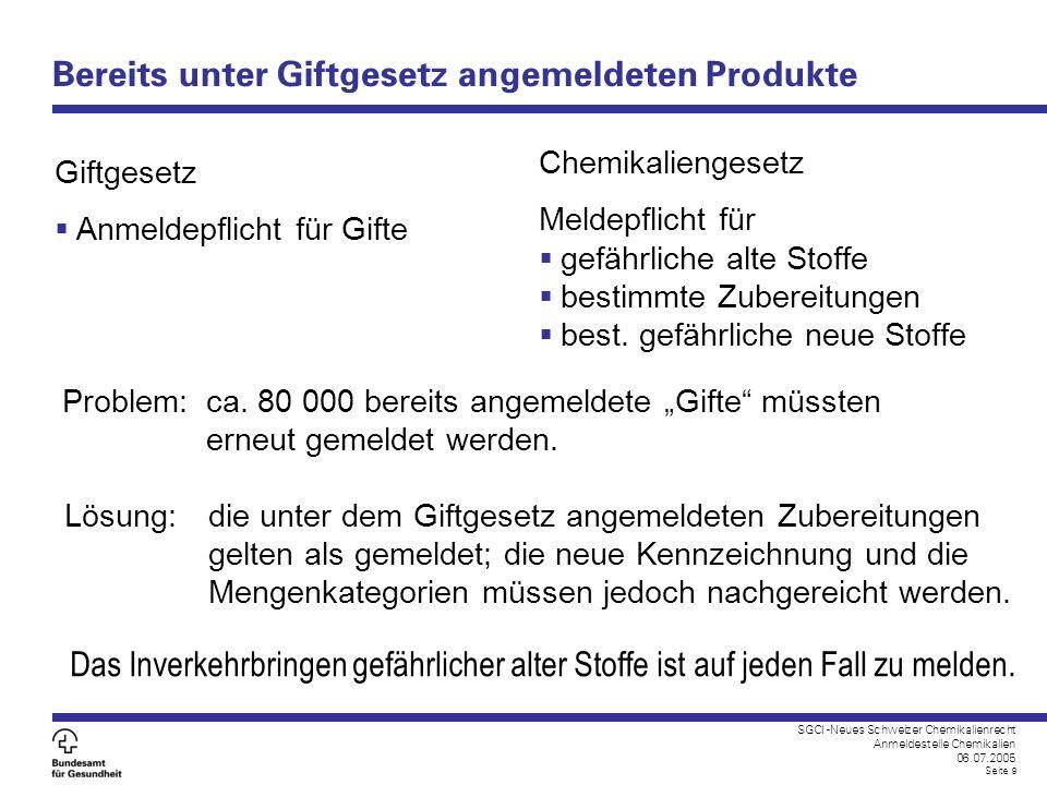 SGCI -Neues Schweizer Chemikalienrecht Anmeldestelle Chemikalien 06.07.2005 Seite 9 Bereits unter Giftgesetz angemeldeten Produkte Giftgesetz Anmeldep