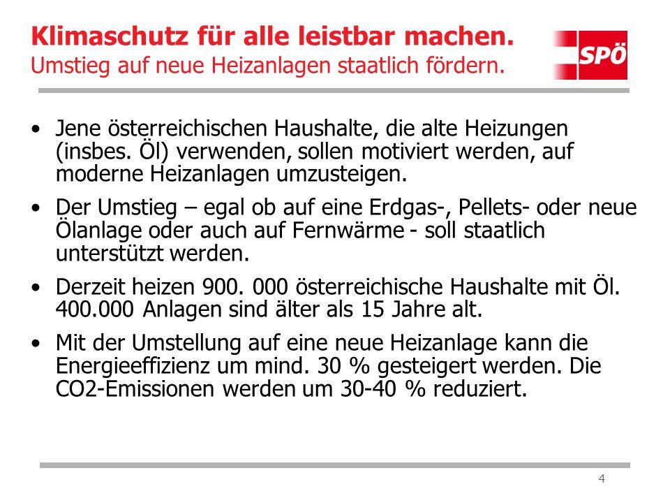 5 Wenn nur 40 % - also 160.000 Haushalte - von alten Heizungen auf neue Heizkessel umsteigen, kann die CO2- Belastung um 1 Mio.