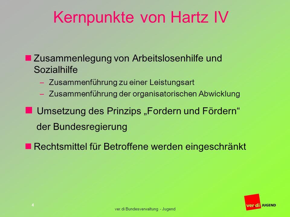 ver.di Bundesverwaltung - Jugend 4 Kernpunkte von Hartz IV Zusammenlegung von Arbeitslosenhilfe und Sozialhilfe –Zusammenführung zu einer Leistungsart