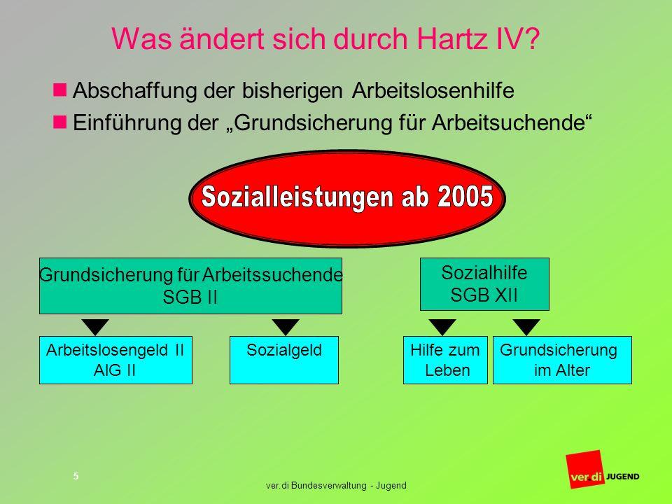 ver.di Bundesverwaltung - Jugend 5 Was ändert sich durch Hartz IV? Abschaffung der bisherigen Arbeitslosenhilfe Einführung der Grundsicherung für Arbe